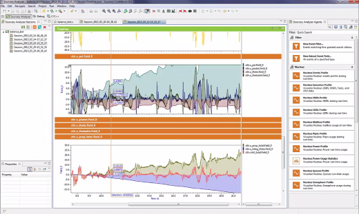 Sourcery Analyzer with Stella Application Trace Visualization