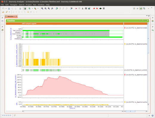 Sourcery Analyzer Sample Trace Visualization