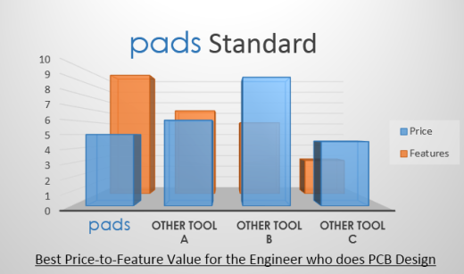 PADS_blog1
