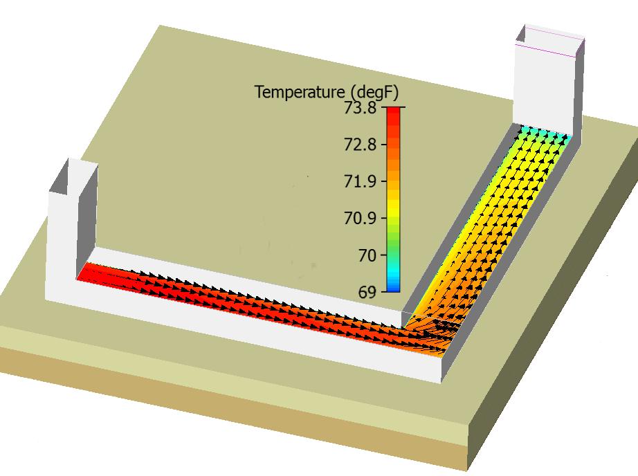 heatingductplotgc