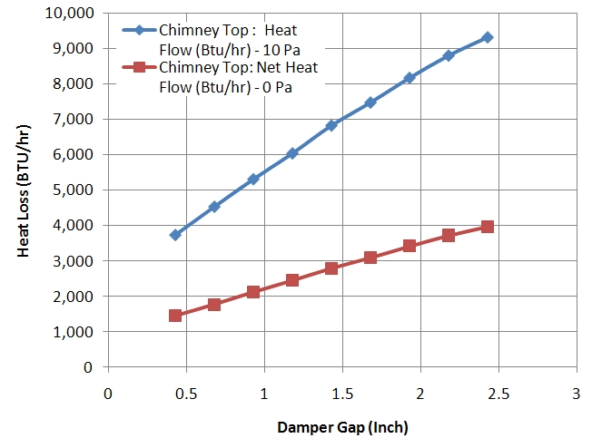 chimney_chart_02