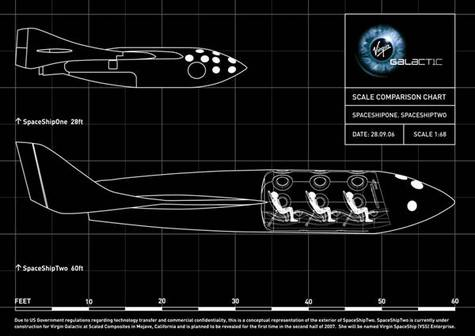 Scaled comparison chart of SpaceShipOne to SpaceShipTwo.
