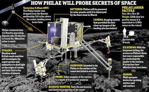 PHILEA_LANDER_Rosetta_spa