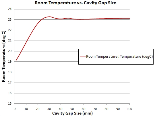 room_temp
