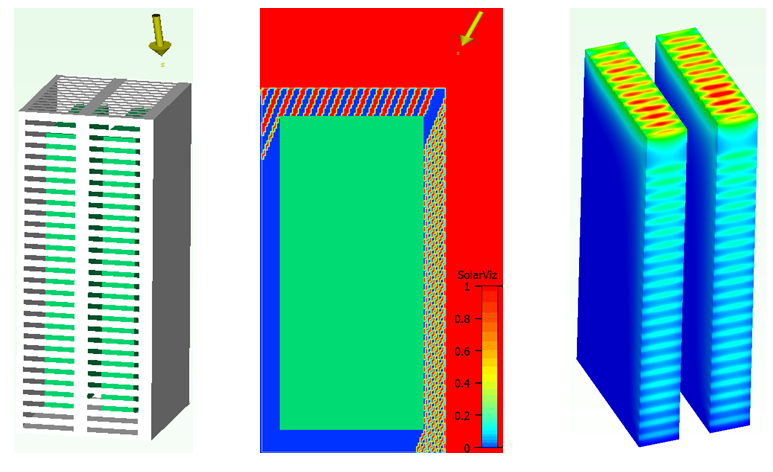 Solar loading defined and modelled in FloTHERM. The +ve SolarVis field indicates where there are no shadows