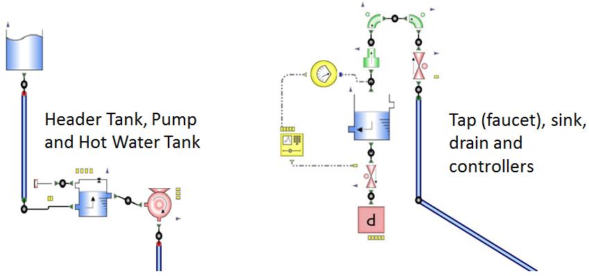 TankSink