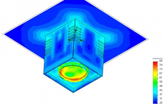 CFD analysis results on an LED light. Image courtesy of Voxdale.
