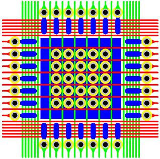 Figure 14 - 0.8 mm Pitch QFN Via Fanout & Routing Solution
