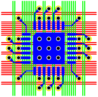 Figure 16 - 0.5 mm Pitch QFN Via Fanout & Routing Solution
