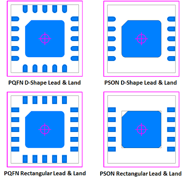 Figure 9 - PSON &amp; PQFN Lead Shapes