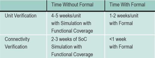 2015-4-8 Table 2 Oracle Ram N VH article